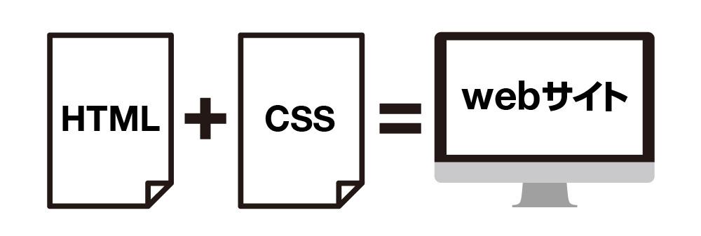 HTMLとCSSでWebサイトの図