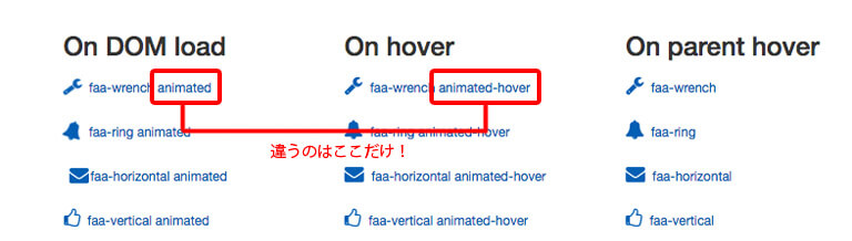 Font Awesome animated-hover
