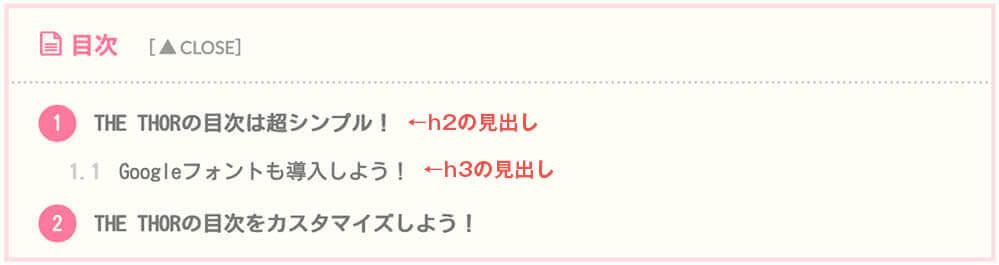 THE THOR目次